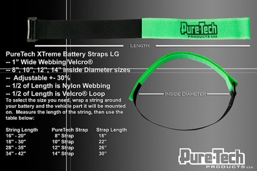 RC Battery Straps